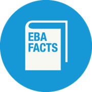 EBA Facts